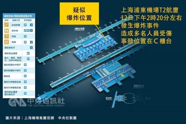 上海浦東機場T2航廈12日下午2時20分左右發生爆炸事件,網傳有旅客攜帶的爆竹發生燃爆,事故中已有多人受傷。(中央社製表)