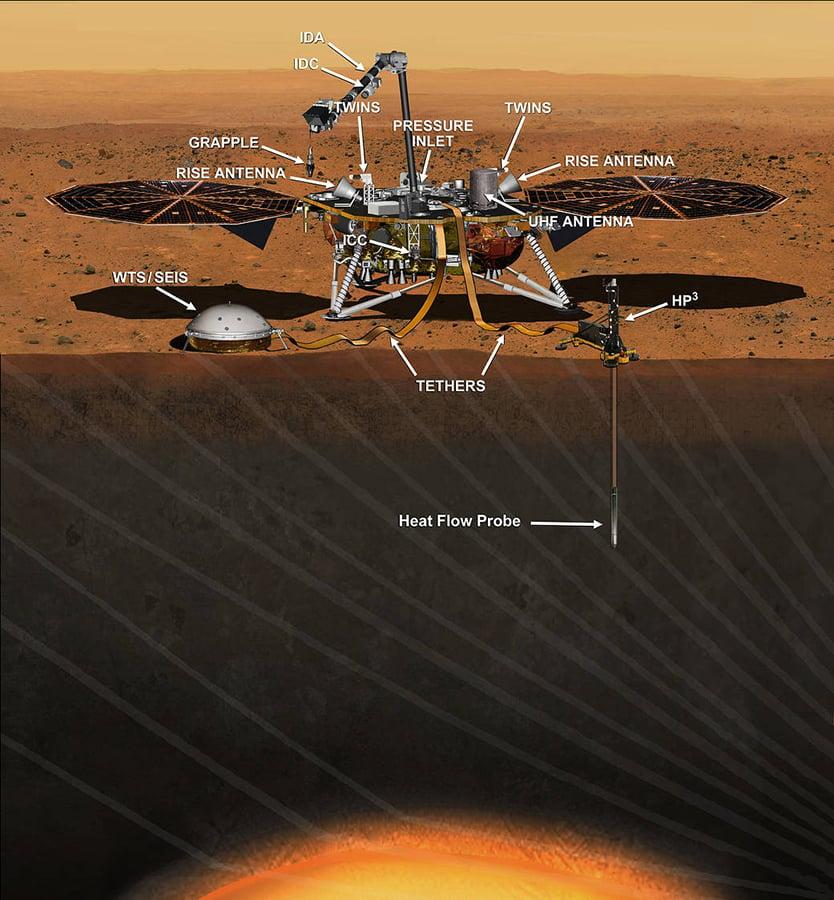 洞察號將深入探測火星「內心」。(Credit: NASA/JPL-Caltech)