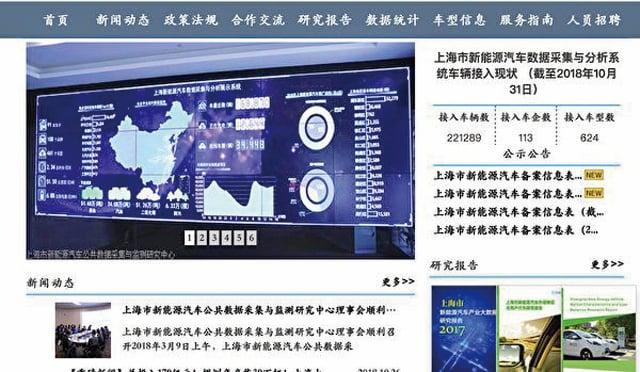 上海市新能源汽車公共數據採集與檢測研究中心數據顯示,有一百多家車企的22萬輛車納入了其分析系統。(網站截圖)
