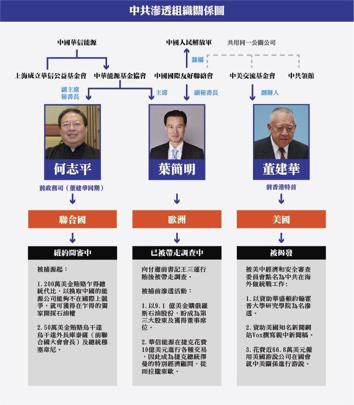 民政事務局前局長何志平罪成 明年3月判刑