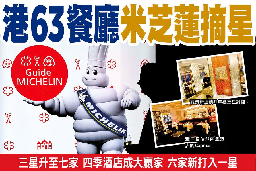 港63餐廳米芝蓮摘星