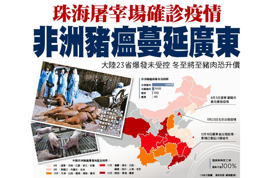 珠海屠宰場確診疫情  非洲豬瘟蔓延廣東