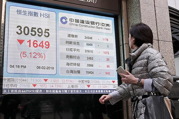 2月6日恒指大跌1,649點。(大紀元資料圖片)