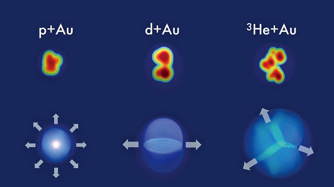 「夸克湯」首現液體特性