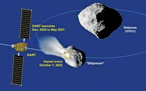 期救人類 NASA將測試太空船撞小行星