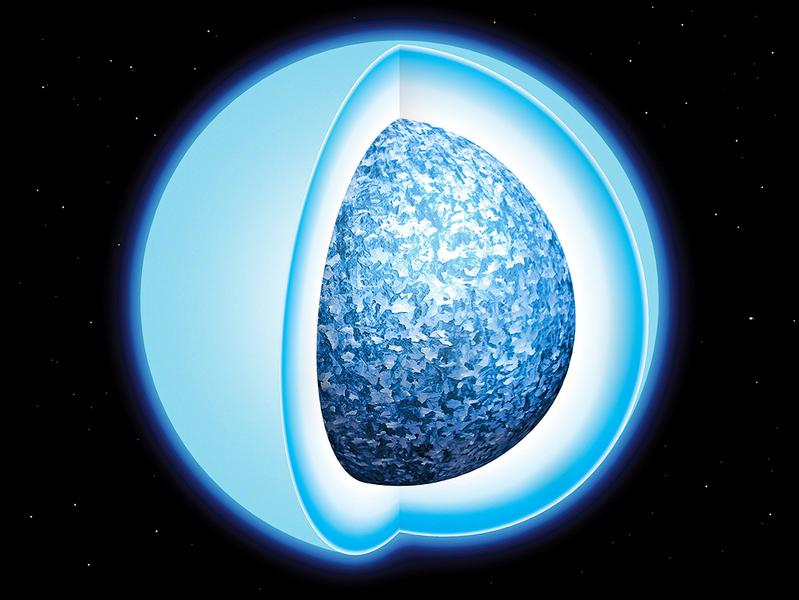 科學家首次證實 太陽死亡後會結晶化為固體