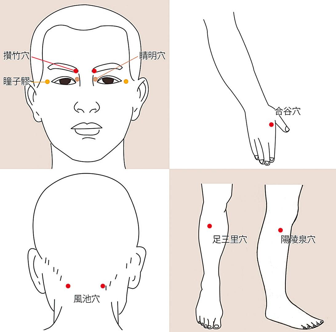預防青光眼可按摩的穴位。(大紀元製圖)