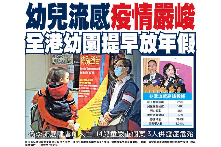 幼兒流感疫情嚴峻 全港幼園提早放年假