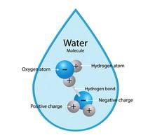 太陽能新用途:將水分解為氫氣和氧氣