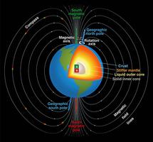 地磁北極加速偏離 科學家提前更新磁力模型