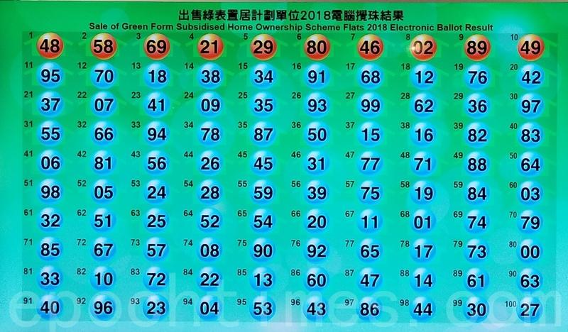 42折綠置居「麗翠苑」攪珠公佈 料下月底揀樓