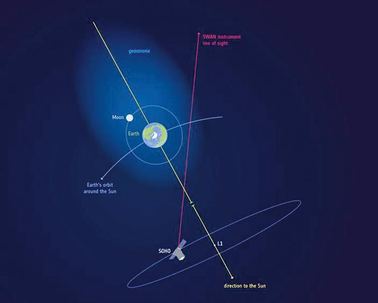 新研究:地球大氣層延伸到月球以外