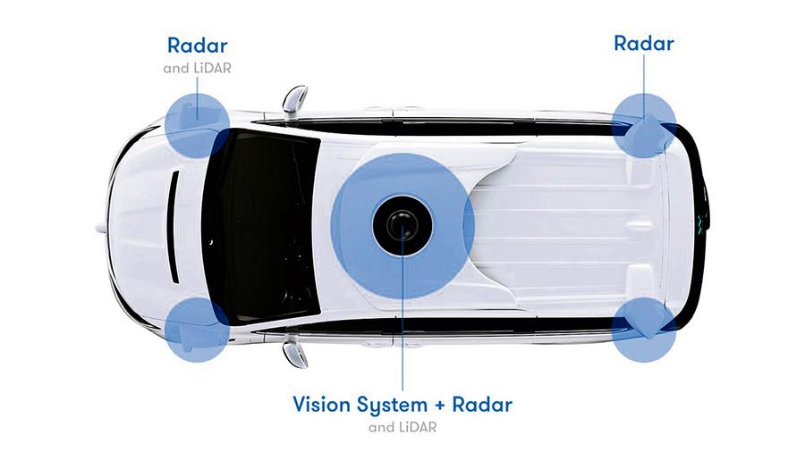 Waymo賣自家光學雷達給非自駕品牌