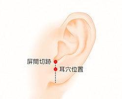 按耳朵一個穴位呼吸質量會變好