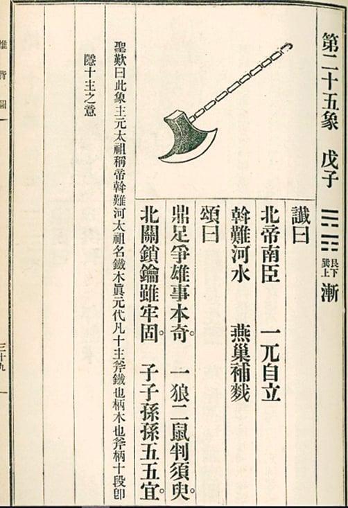 《推背圖》二十五象。(公有領域)