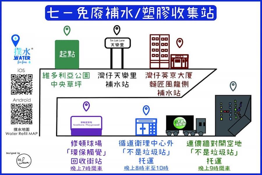 七一遊行減廢設施(「不是垃圾站 Waste-no-mall」Facebook)