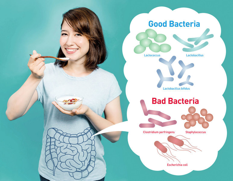 益生菌種配對個人化有效改善過敏症狀