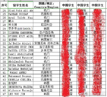 山東大學部份留學生和國籍。(微博圖片)