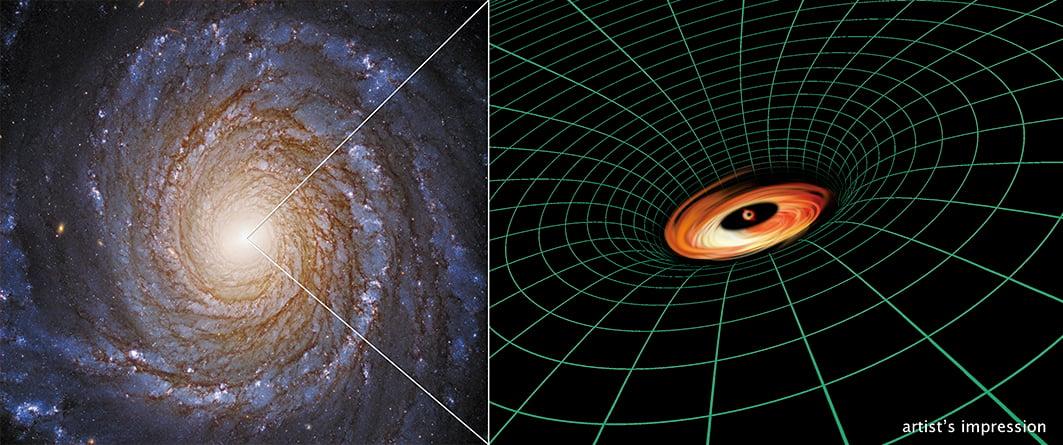 哈勃空間望遠鏡發現了一個奇特的黑洞吸積盤。它位於距離我們1.3億光年的漩渦星系NGC 3147中心的超大質量黑洞周圍。(NASA/Hubble)