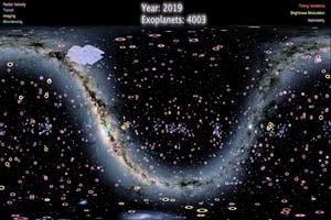 ASA確認四千多顆系外行星
