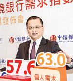 中信銀行國際首席經濟師廖群認為,A股已有漲跌停板制度,他形容熔斷機制的推出是「多此一舉」。(余鋼/大紀元)