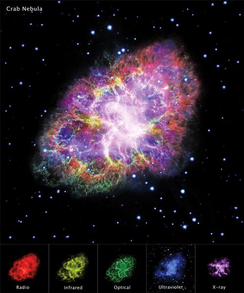 蟹狀星雲怎麼了?史上最強宇宙射線正衝向地球