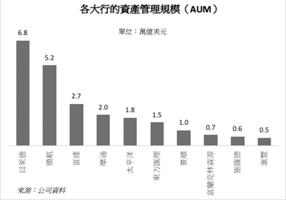 【談股論金】貝萊德資產管理巨艦