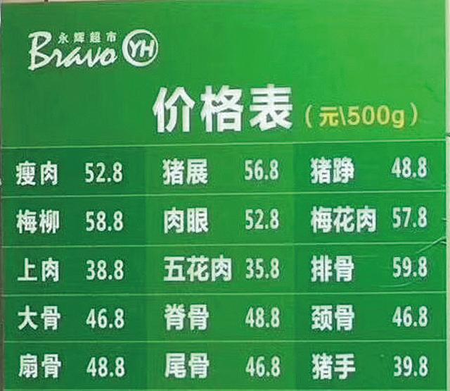 福建省漳州市民眾貼出該市一家永輝超市的豬肉價格。(天涯社區)