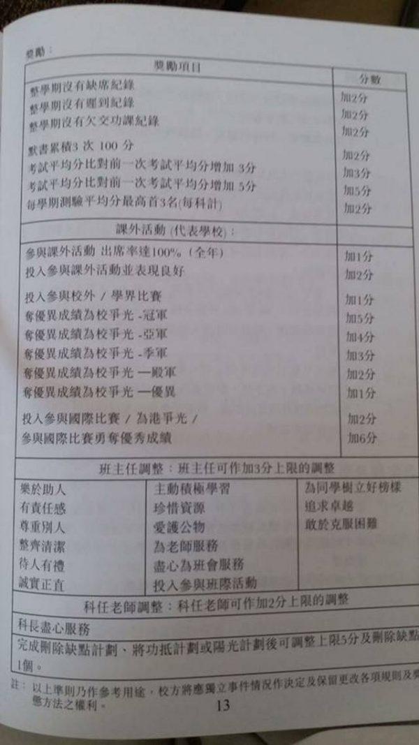 聖安當女書院公佈的「操行評分制」細則。(網絡圖片)