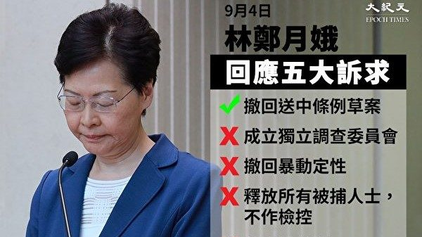 林鄭宣佈撤回修例,可能只為轉移視線。(大紀元)