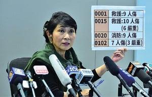 831真相 毛孟靜要求消防處對話錄音及當晚文字紀錄