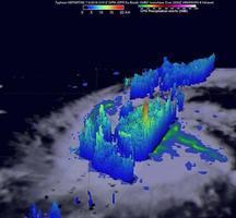 颱風尼伯特雨勢驚人?NASA 3D影片解密