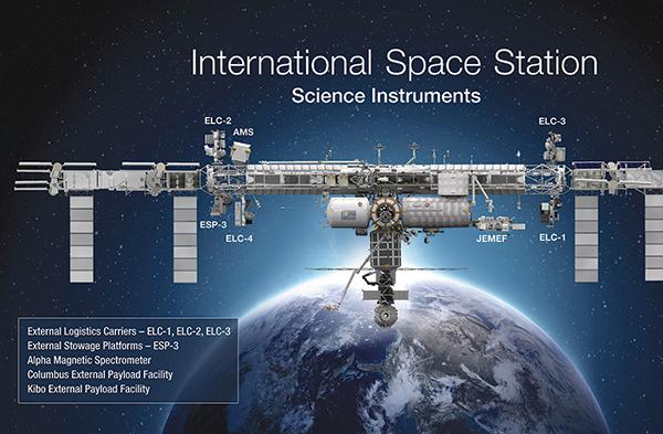 國際空間站互聯網速升級至600Mbps