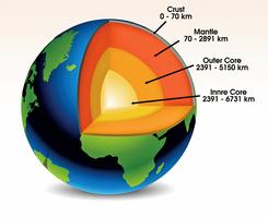 新研究發現地下遠古大陸 或與地球同齡
