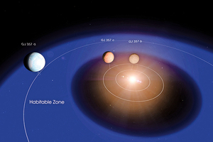 NASA發現最近距「超級地球」