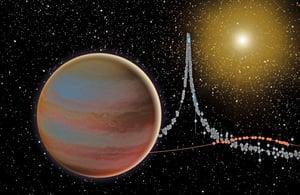 三恆星系統造成銀河系中怪異閃光