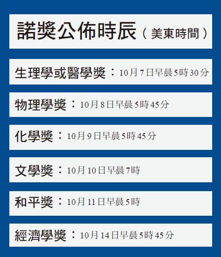 文學獎預測榜 中國作家殘雪排第四