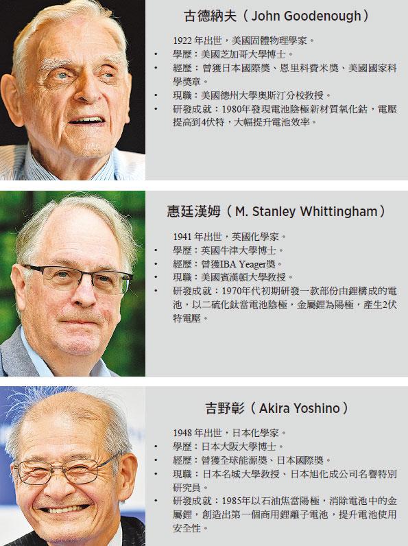 研發鋰電池 改變人類生活 美英日三學者獲諾貝爾化學獎