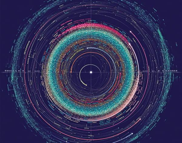 全新太陽系星圖含1.8萬個小行星