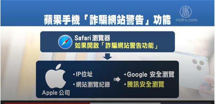媒體報道,蘋果IOS 13版本工作系統,手機瀏覽器提供「詐騙網站警告功能」,會將使用者的瀏覽紀錄、IP位置,傳給「騰訊安全雲庫」作檢查,代表騰訊可能記錄和擁有這些用戶資料,引發譁然。(新唐人影片截圖)