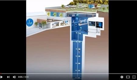 意大利有一座奇特的游泳池,最大深度達40米,創下最深游泳池的健士力世界紀錄。泳池中央宛如深不見底的無底洞,吸引了不少潛水愛好者前往挑戰人體極限。(Youtube視頻截圖)