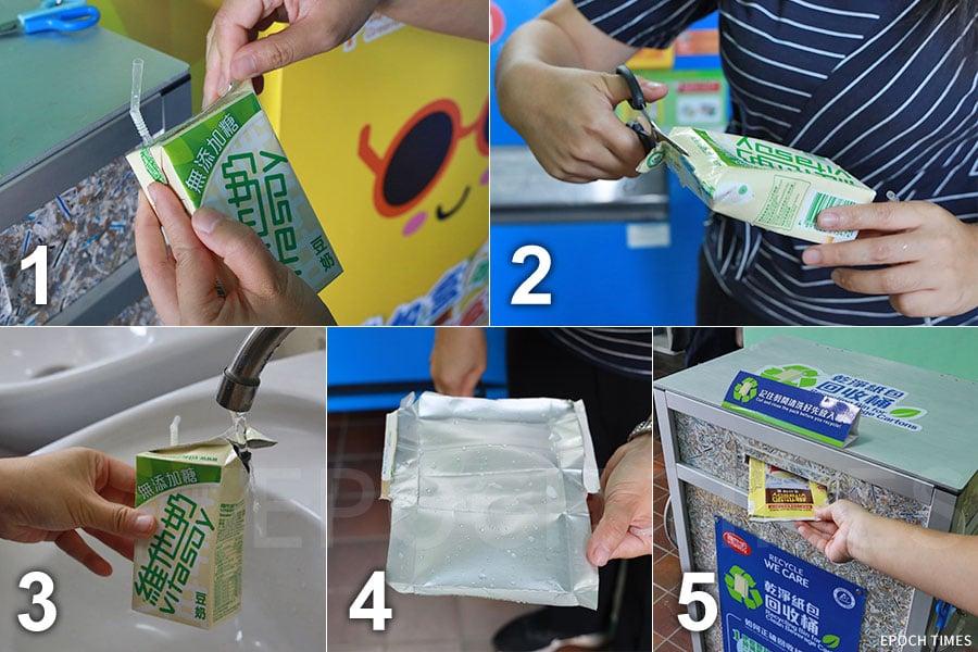 紙包飲品盒回收步驟。(設計圖片)
