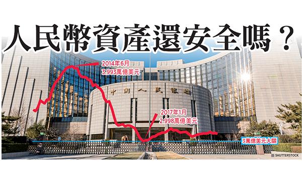 中國外儲逼近危險關口 人民幣資產還安全嗎?