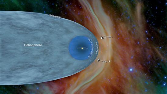 旅行家二號脫離太陽系,研究人員發現,太陽層頂似乎比原本預期的還要薄許多。(NASA)