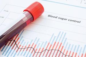 認識低血糖的前因與後果