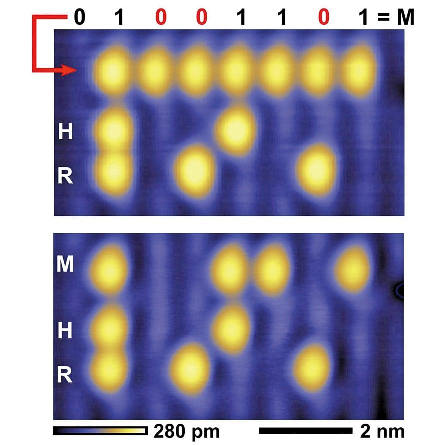 研究者利用新技術將第一行的原子(上圖)變為一行代表字母M的二進制代碼(下圖)。(ACS Nano)
