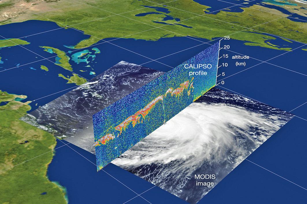 天氣預報示意圖。(NASA)
