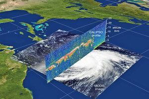 專家警告:5G將讓天氣預報水平大幅倒退