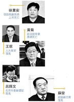 迫害法輪功 北京高官遭惡報實例