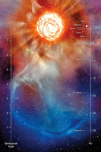 獵戶座亮星即將 爆發為超新星?